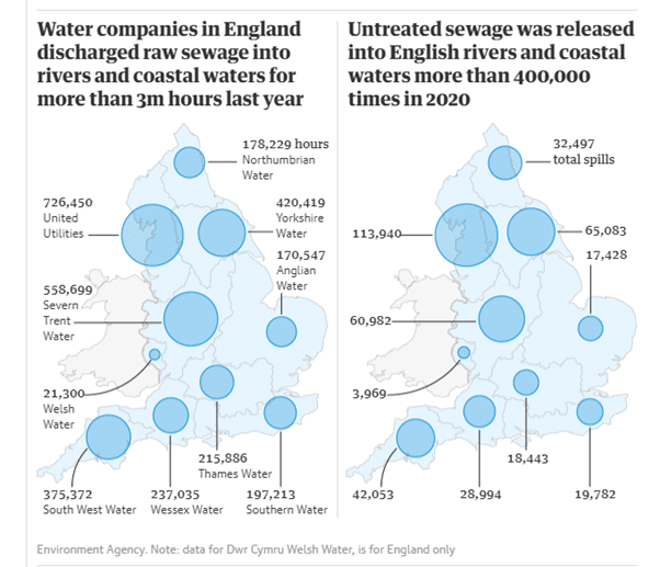 Graphic shows a map of England with the amount of sewage discharged